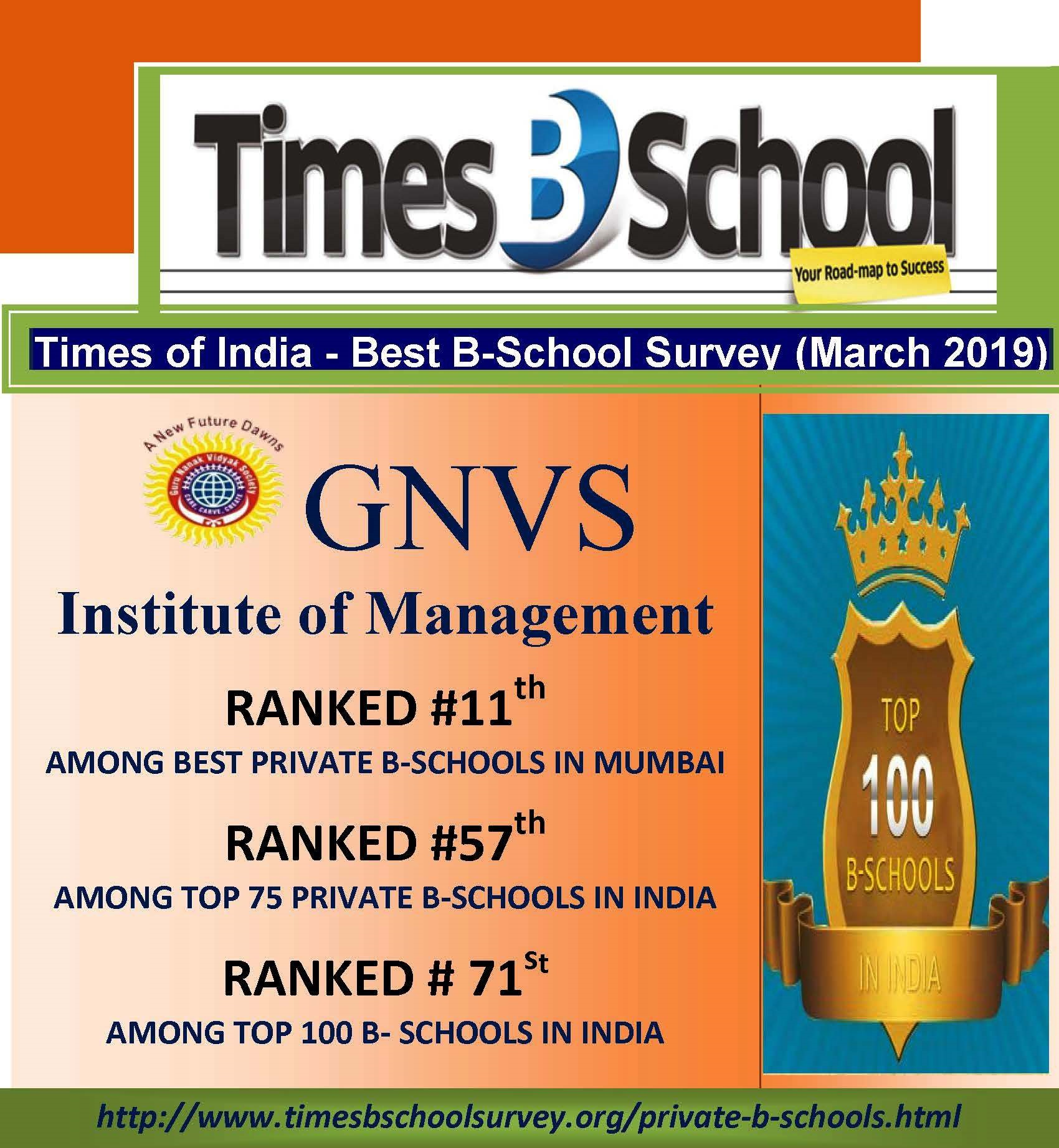 GNVS Institute Of Management | Home